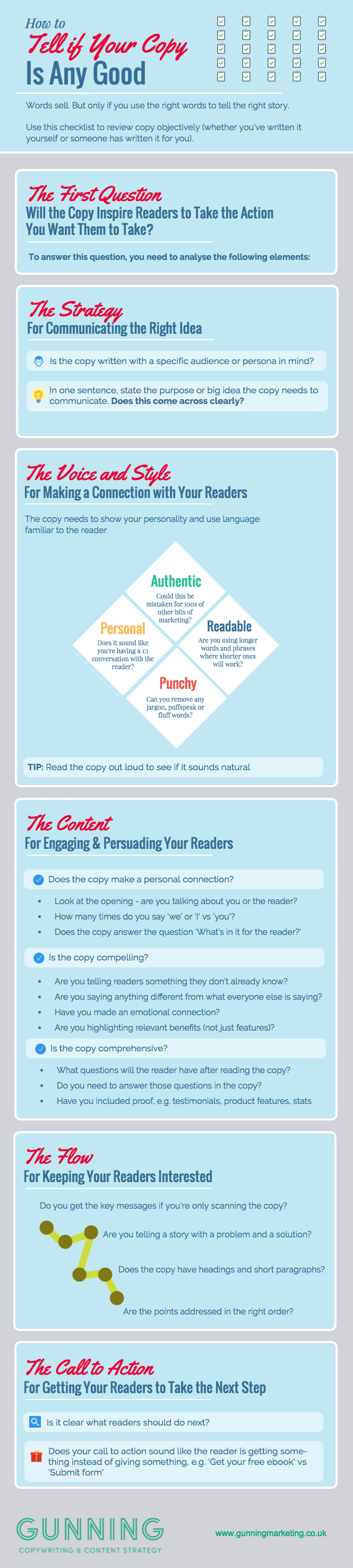 Is_your_copy_any_good_infographic